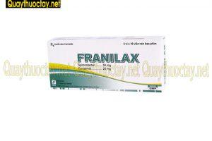 Thuốc Franilax