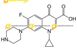 Thuốc Ciprofloxacin